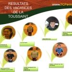 resultats toussaint 2017